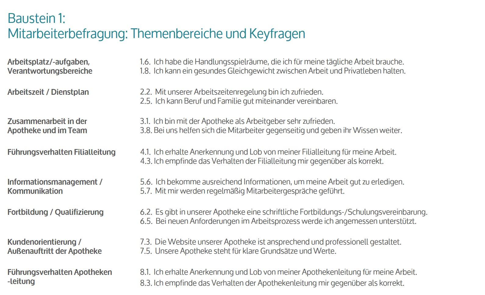 Anforderungen – QdA – Qualitätsverbund deutscher Apotheken e.V.